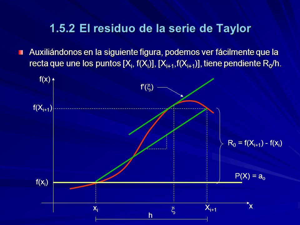 1.5.2El residuo de la serie de Taylor Auxiliándonos en la siguiente figura, podemos ver fácilmente que la recta que une los puntos [X i, f(X i )], [X i+1,f(X i+1 )], tiene pendiente R 0 /h.