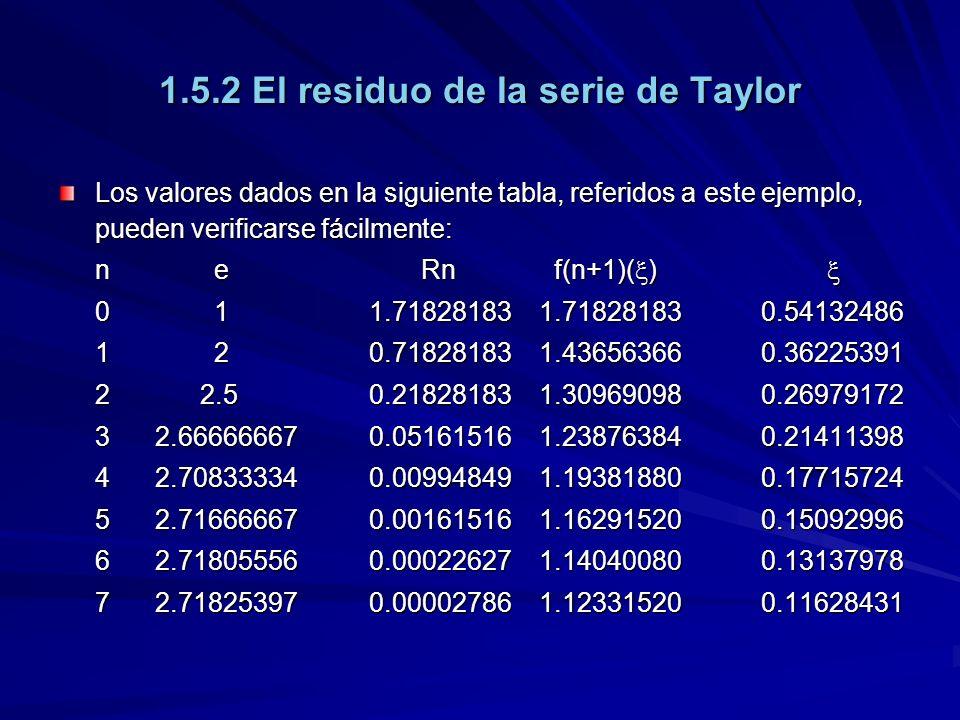 1.5.2 El residuo de la serie de Taylor Los valores dados en la siguiente tabla, referidos a este ejemplo, pueden verificarse fácilmente: n e Rn f(n+1)( ) n e Rn f(n+1)( ) 0 1 1.718281831.71828183 0.54132486 1 2 0.718281831.43656366 0.36225391 2 2.5 0.218281831.30969098 0.26979172 32.66666667 0.051615161.23876384 0.21411398 42.70833334 0.009948491.19381880 0.17715724 52.71666667 0.001615161.16291520 0.15092996 62.71805556 0.000226271.14040080 0.13137978 72.71825397 0.000027861.12331520 0.11628431