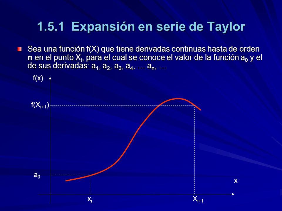 1.5.1 Expansión en serie de Taylor Sea una función f(X) que tiene derivadas continuas hasta de orden n en el punto X i, para el cual se conoce el valor de la función a 0 y el de sus derivadas: a 1, a 2, a 3, a 4, … a n, … f(x) x xixi X i+1 a0a0 f(X i+1 )