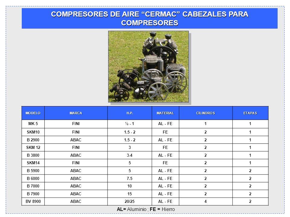 COMPRESORES DE AIRE CERMAC CABEZALES PARA COMPRESORES MODELOMARCAH.P.MATERIALCILINDROSETAPAS MK 5FINI½ - 1AL - FE11 SKM10FINI1.5 - 2FE21 B 2900ABAC1.5