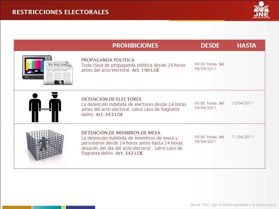 PROHIBICIONESDESDEHASTA PROPAGANDA POLÍTICA Toda clase de propaganda política desde 24 horas antes del acto electoral.