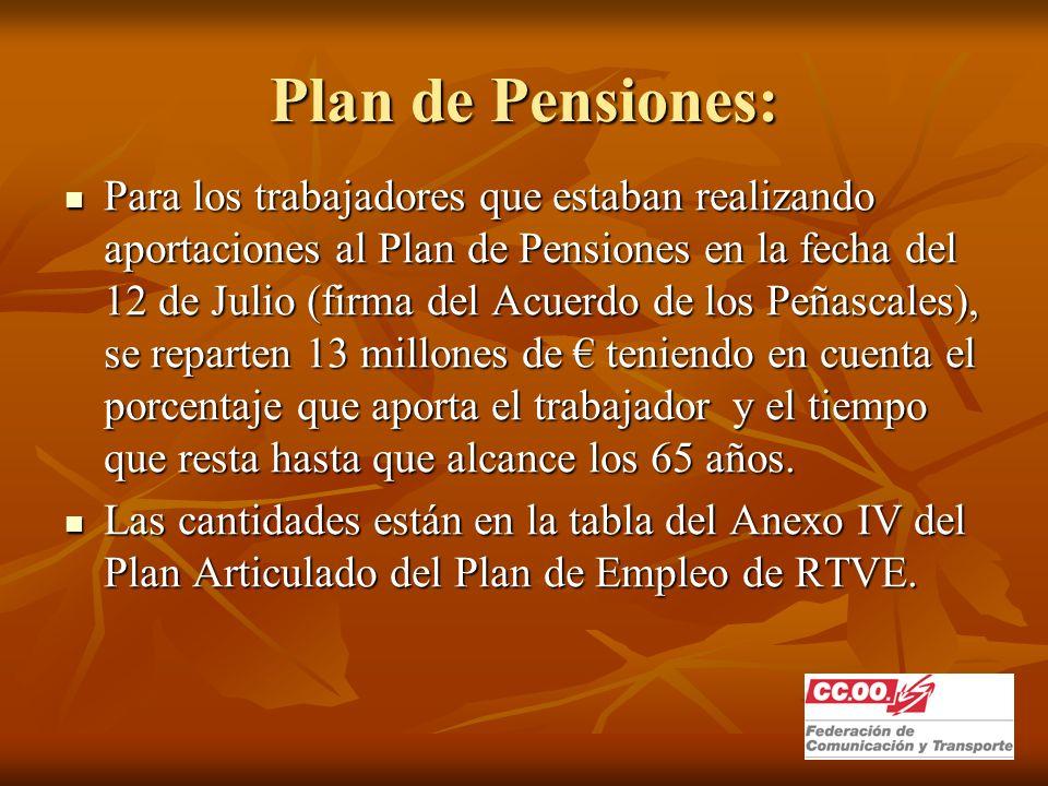 Plan de Pensiones: Para los trabajadores que estaban realizando aportaciones al Plan de Pensiones en la fecha del 12 de Julio (firma del Acuerdo de lo