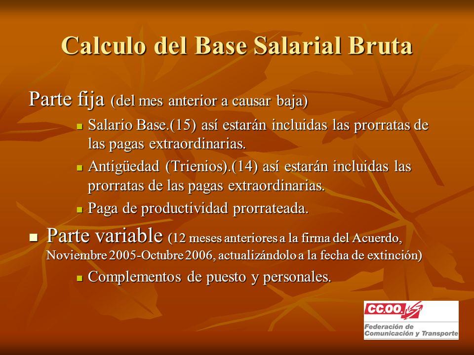 Calculo del Base Salarial Bruta Parte fija (del mes anterior a causar baja) Salario Base.(15) así estarán incluidas las prorratas de las pagas extraordinarias.