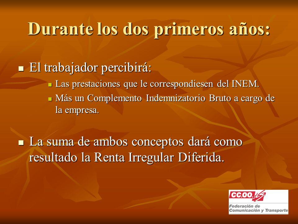 Durante los dos primeros años: El trabajador percibirá: El trabajador percibirá: Las prestaciones que le correspondiesen del INEM.
