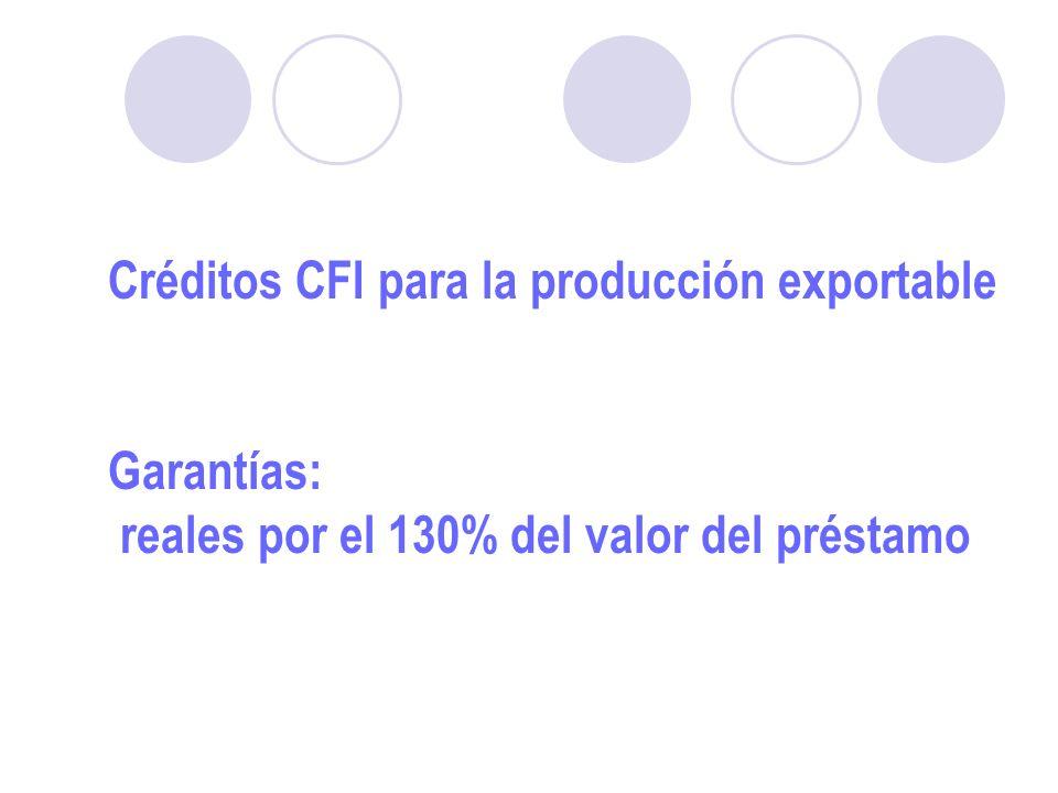 Créditos CFI para la producción exportable Garantías: reales por el 130% del valor del préstamo