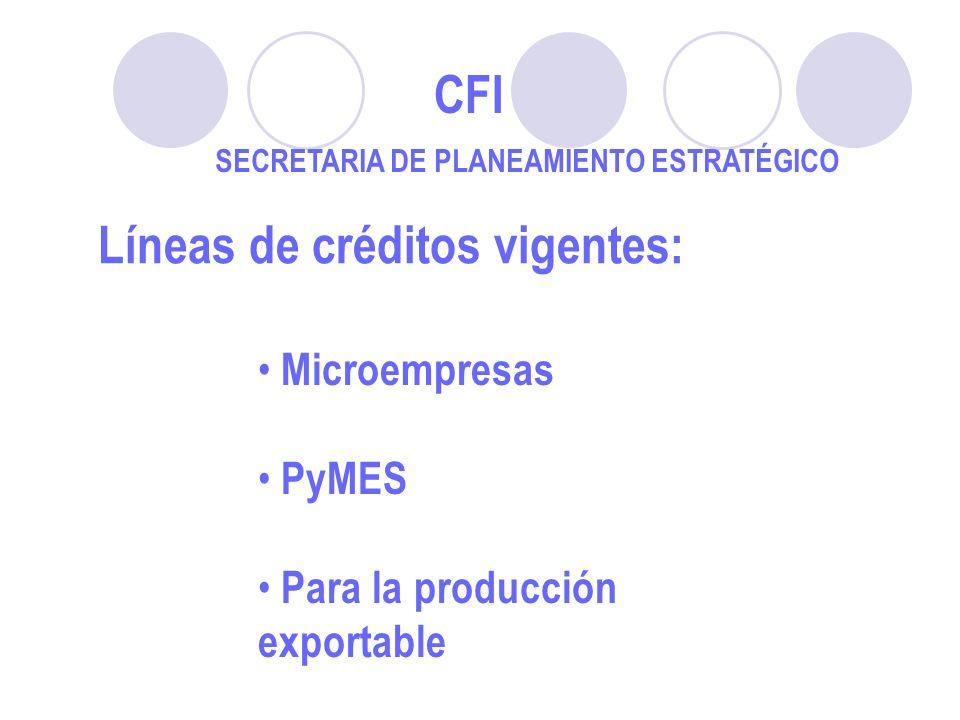 CFI SECRETARIA DE PLANEAMIENTO ESTRATÉGICO Microempresas PyMES Para la producción exportable Líneas de créditos vigentes: