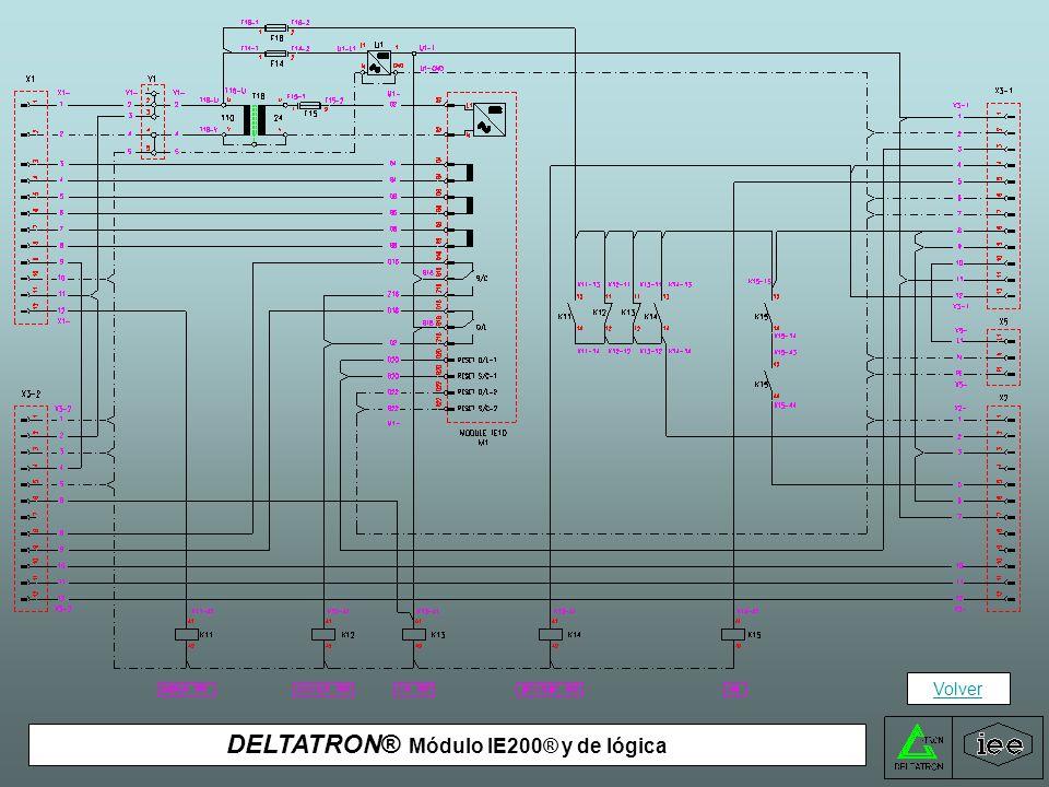 DELTATRON® Esquema eléctrico de la cámara de AT con contactor de vacío Volver