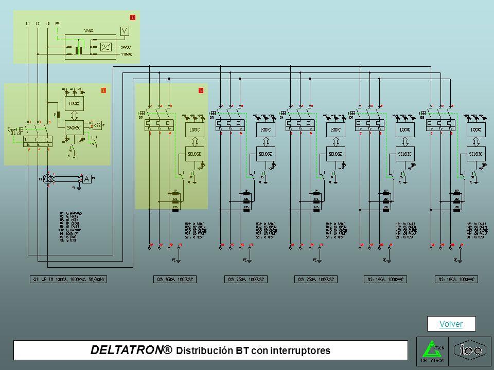 DELTATRON® Módulo IE200® y de lógica Volver