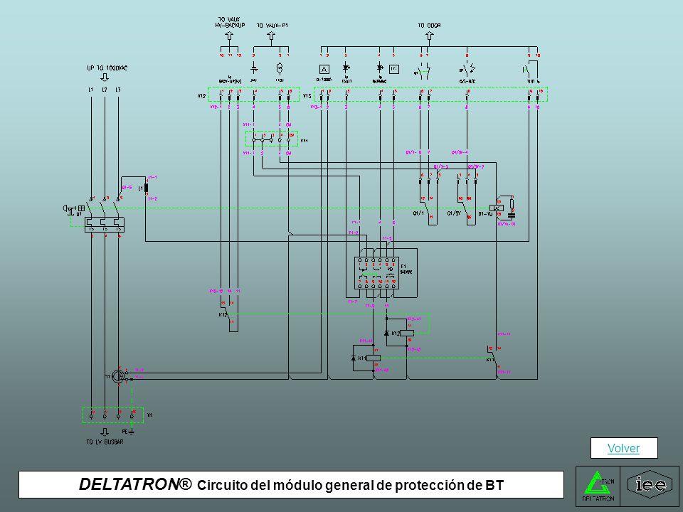 DELTATRON® Distribución BT con interruptores Volver