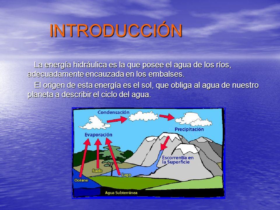 INTRODUCCIÓN INTRODUCCIÓN La energía hidráulica es la que posee el agua de los ríos, adecuadamente encauzada en los embalses. La energía hidráulica es