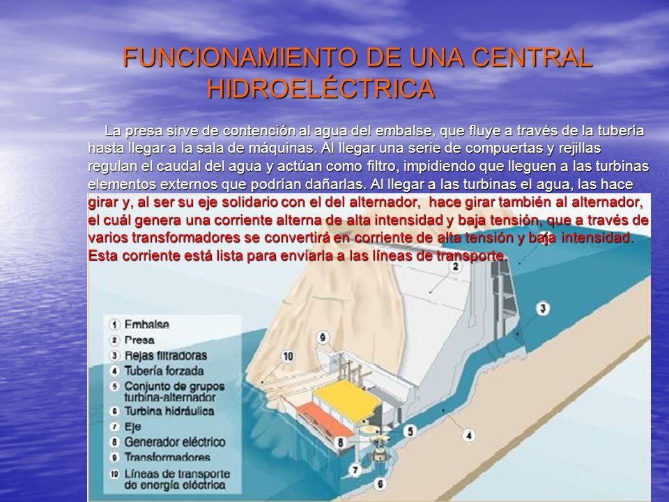 FUNCIONAMIENTO DE UNA CENTRAL HIDROELÉCTRICA FUNCIONAMIENTO DE UNA CENTRAL HIDROELÉCTRICA La presa sirve de contención al agua del embalse, que fluye
