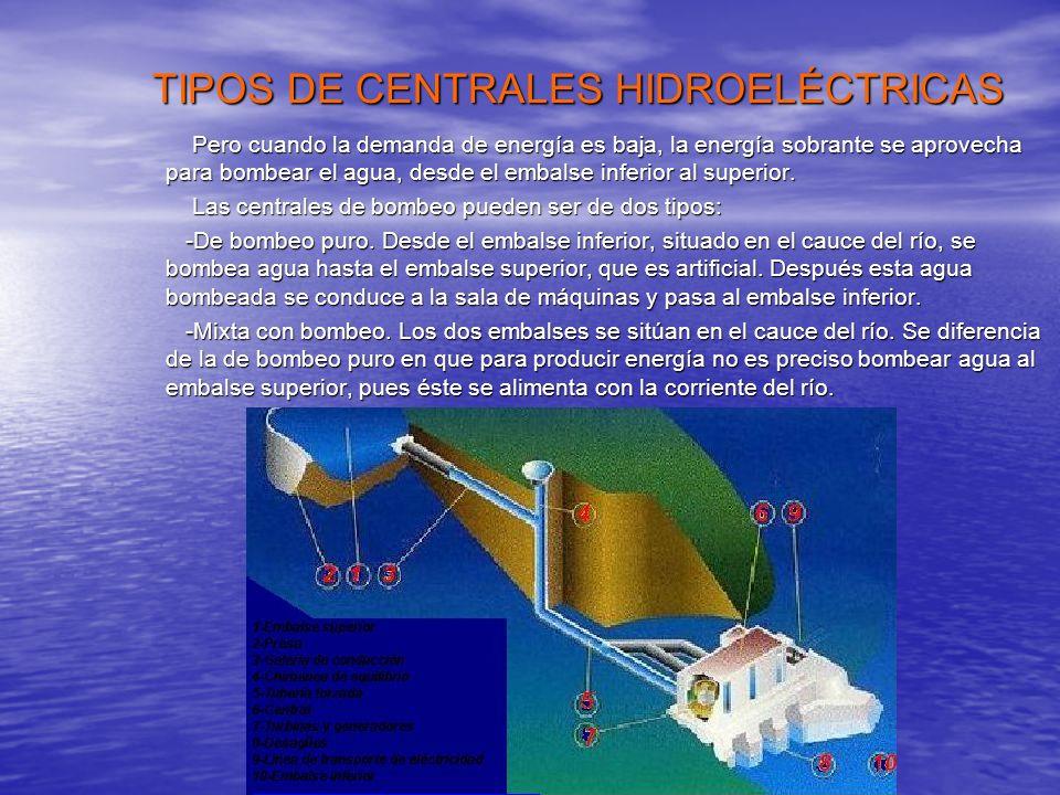 TIPOS DE CENTRALES HIDROELÉCTRICAS Pero cuando la demanda de energía es baja, la energía sobrante se aprovecha para bombear el agua, desde el embalse