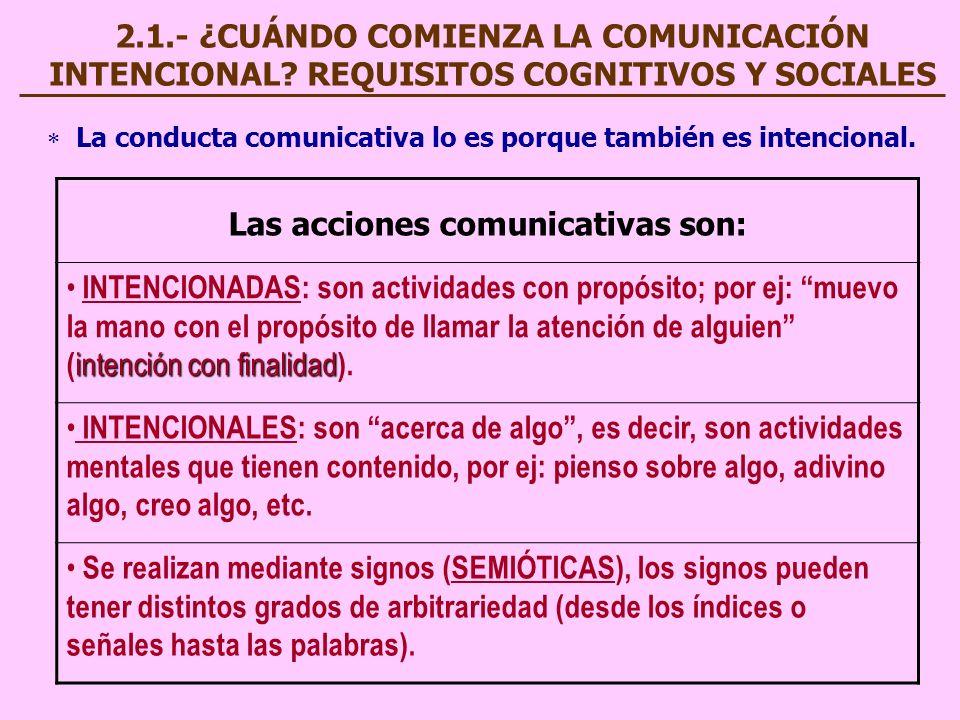 2.1.- ¿CUÁNDO COMIENZA LA COMUNICACIÓN INTENCIONAL.