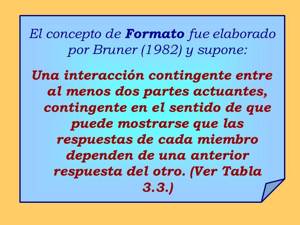El concepto de Formato fue elaborado por Bruner (1982) y supone: Una interacción contingente entre al menos dos partes actuantes, contingente en el sentido de que puede mostrarse que las respuestas de cada miembro dependen de una anterior respuesta del otro.