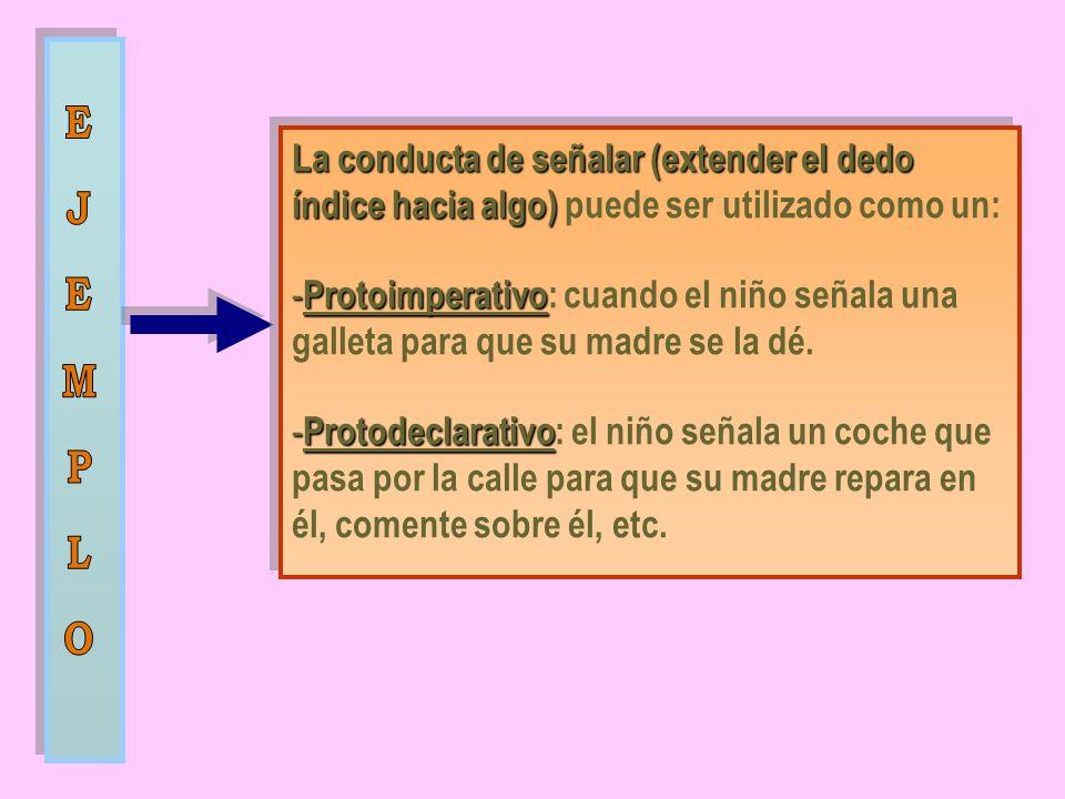 La conducta de señalar (extender el dedo índice hacia algo) La conducta de señalar (extender el dedo índice hacia algo) puede ser utilizado como un: - Protoimperativo - Protoimperativo: cuando el niño señala una galleta para que su madre se la dé.