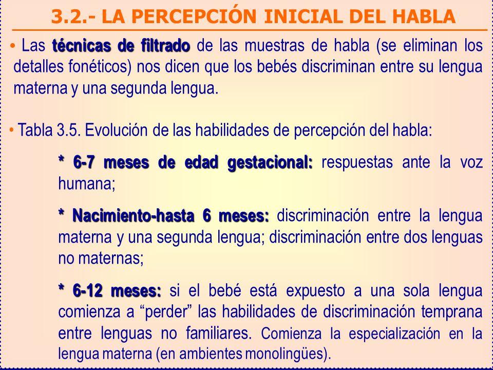 3.2.- LA PERCEPCIÓN INICIAL DEL HABLA técnicas de filtrado Las técnicas de filtrado de las muestras de habla (se eliminan los detalles fonéticos) nos dicen que los bebés discriminan entre su lengua materna y una segunda lengua.