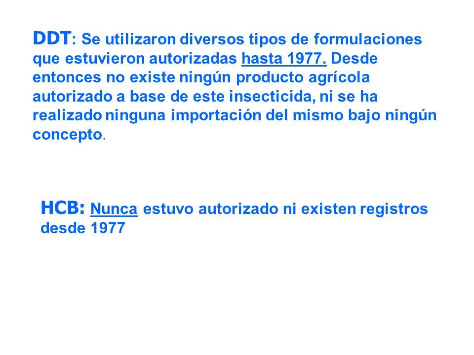 DDT : Se utilizaron diversos tipos de formulaciones que estuvieron autorizadas hasta 1977. Desde entonces no existe ningún producto agrícola autorizad
