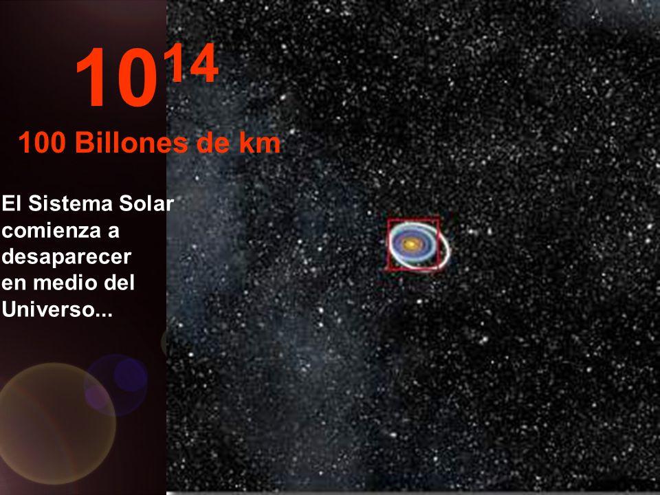 A esta altura de nuestro viaje podemos observar todo el Sistema Solar y la órbita de sus planetas.
