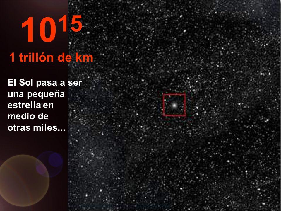 10 14 100 Billones de km El Sistema Solar comienza a desaparecer en medio del Universo...