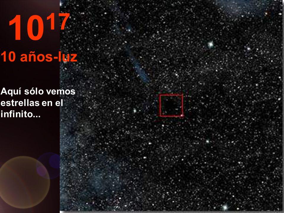 Aquí llegamos a El año- luz La estrella Sol aparece muy pequeña. 10 16 1 año-luz