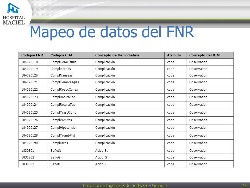 Proyecto de Ingeniería de Software - Grupo 5 10 Mapeo de datos del FNR Códigos FNRCódigos CDAConcepto de HemodiálisisAtributoConcepto del RIM 184020118ComplHemFístulaComplicacióncodeObservation 184020119ComplMareosComplicacióncodeObservation 184020120ComplNauseasComplicacióncodeObservation 184020121ComplHemorragiasComplicacióncodeObservation 184020122ComplReaccConexComplicacióncodeObservation 184020123ComplRoturaCapComplicacióncodeObservation 184020124ComplRoturaTabComplicacióncodeObservation 184020125ComplTrastRitmoComplicacióncodeObservation 184020126ComplVomitosComplicacióncodeObservation 184020127ComplHipotensionComplicacióncodeObservation 184020128ComplTrombFistComplicacióncodeObservation 184020190ComplOtrasComplicacióncodeObservation 1830801BañoStAcido StcodeObservation 1830802BañoGAcido GcodeObservation 1830803BañoKAcido KcodeObservation