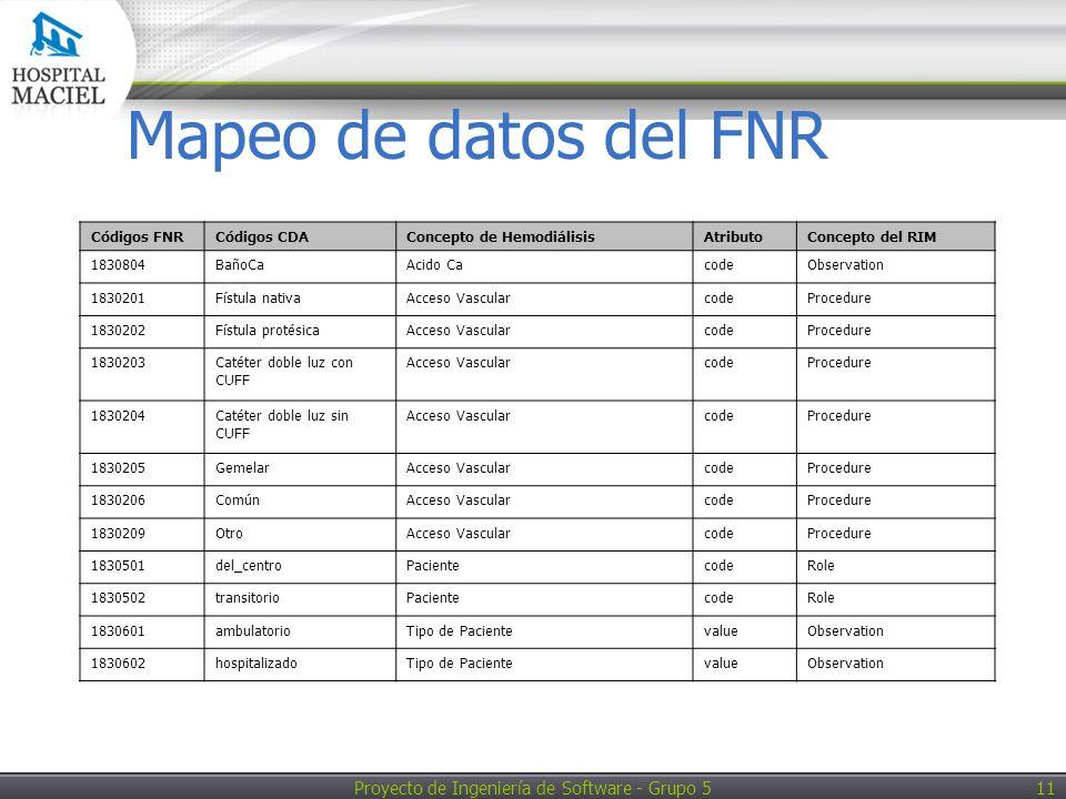 Proyecto de Ingeniería de Software - Grupo 5 11 Mapeo de datos del FNR Códigos FNRCódigos CDAConcepto de HemodiálisisAtributoConcepto del RIM 1830804BañoCaAcido CacodeObservation 1830201Fístula nativaAcceso VascularcodeProcedure 1830202Fístula protésicaAcceso VascularcodeProcedure 1830203Catéter doble luz con CUFF Acceso VascularcodeProcedure 1830204Catéter doble luz sin CUFF Acceso VascularcodeProcedure 1830205GemelarAcceso VascularcodeProcedure 1830206ComúnAcceso VascularcodeProcedure 1830209OtroAcceso VascularcodeProcedure 1830501del_centroPacientecodeRole 1830502transitorioPacientecodeRole 1830601ambulatorioTipo de PacientevalueObservation 1830602hospitalizadoTipo de PacientevalueObservation