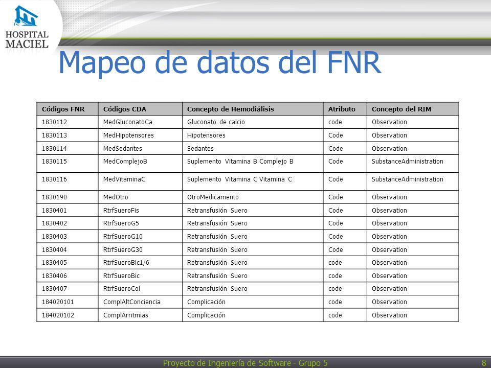 Proyecto de Ingeniería de Software - Grupo 5 9 Mapeo de datos del FNR Códigos FNRCódigos CDAConcepto de HemodiálisisAtributoConcepto del RIM 184020103ComplCalambresComplicacióncodeObservation 184020104ComplCambioCapComplicacióncodeObservation 184020105ComplCefaleasComplicacióncodeObservation 184020106ComplChuchoComplicacióncodeObservation 184020107ComplCoagTabComplicacióncodeObservation 184020108ComplDefectoAparatoComplicacióncodeObservation 184020109ComplConvComplicacióncodeObservation 184020110ComplPuncionFistComplicacióncodeObservation 184020111ComplDolorAbdComplicacióncodeObservation 184020112ComplDolorLumbarComplicacióncodeObservation 184020113ComplDolorPrecordialComplicacióncodeObservation 184020114ComplEmboliaGasComplicacióncodeObservation 184020115ComplErrorBanioComplicacióncodeObservation 184020116ComplFiebreComplicacióncodeObservation 184020117ComplHemólisisComplicacióncodeObservation