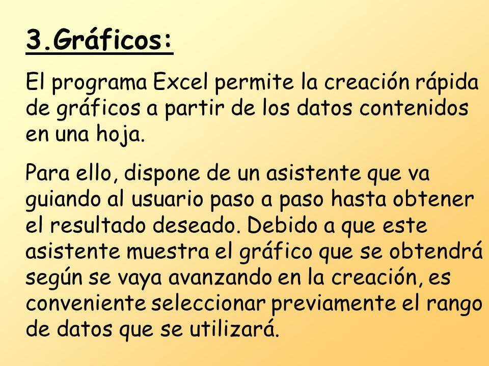 3.Gráficos: El programa Excel permite la creación rápida de gráficos a partir de los datos contenidos en una hoja.