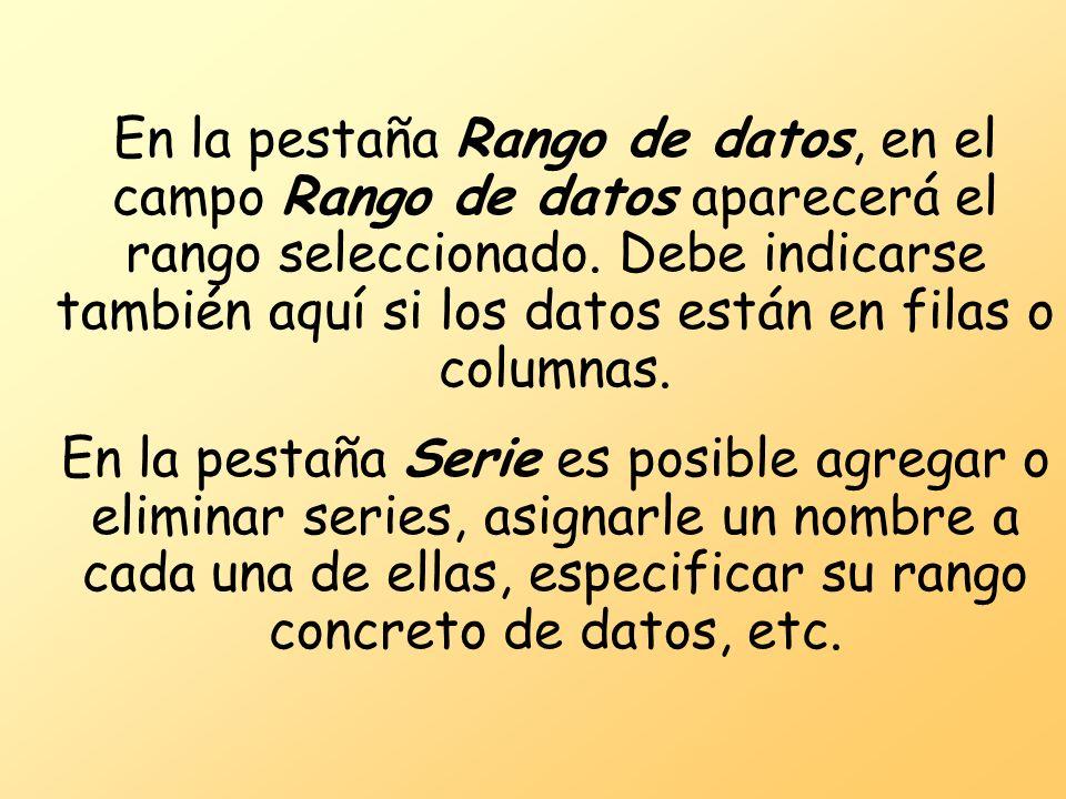 En la pestaña Rango de datos, en el campo Rango de datos aparecerá el rango seleccionado.