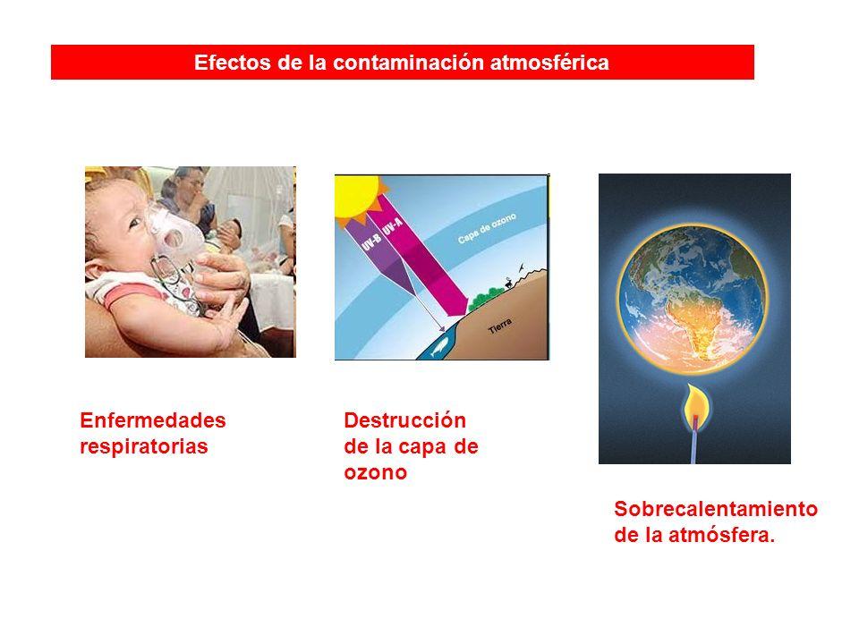 Efectos de la contaminación atmosférica Enfermedades respiratorias Destrucción de la capa de ozono Sobrecalentamiento de la atmósfera.