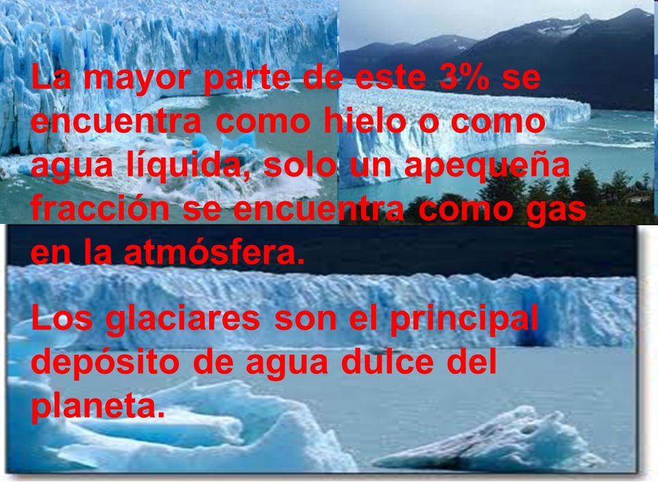 La mayor parte de este 3% se encuentra como hielo o como agua líquida, solo un apequeña fracción se encuentra como gas en la atmósfera. Los glaciares