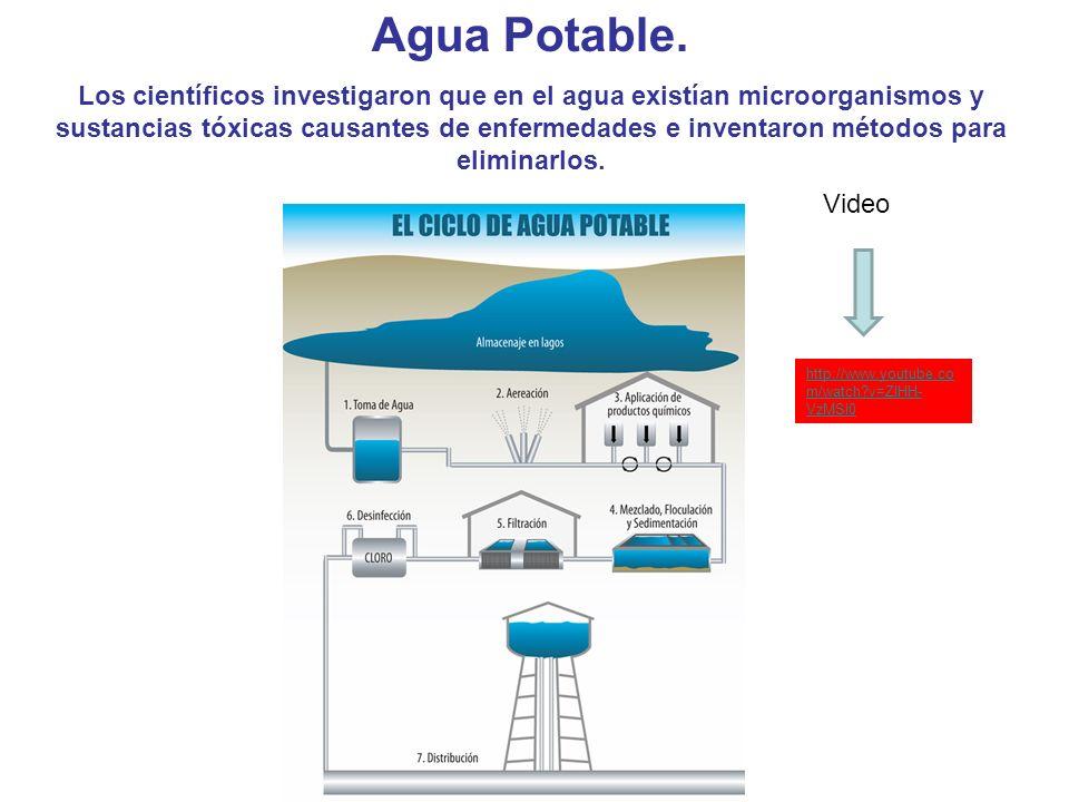 Agua Potable. Los científicos investigaron que en el agua existían microorganismos y sustancias tóxicas causantes de enfermedades e inventaron métodos