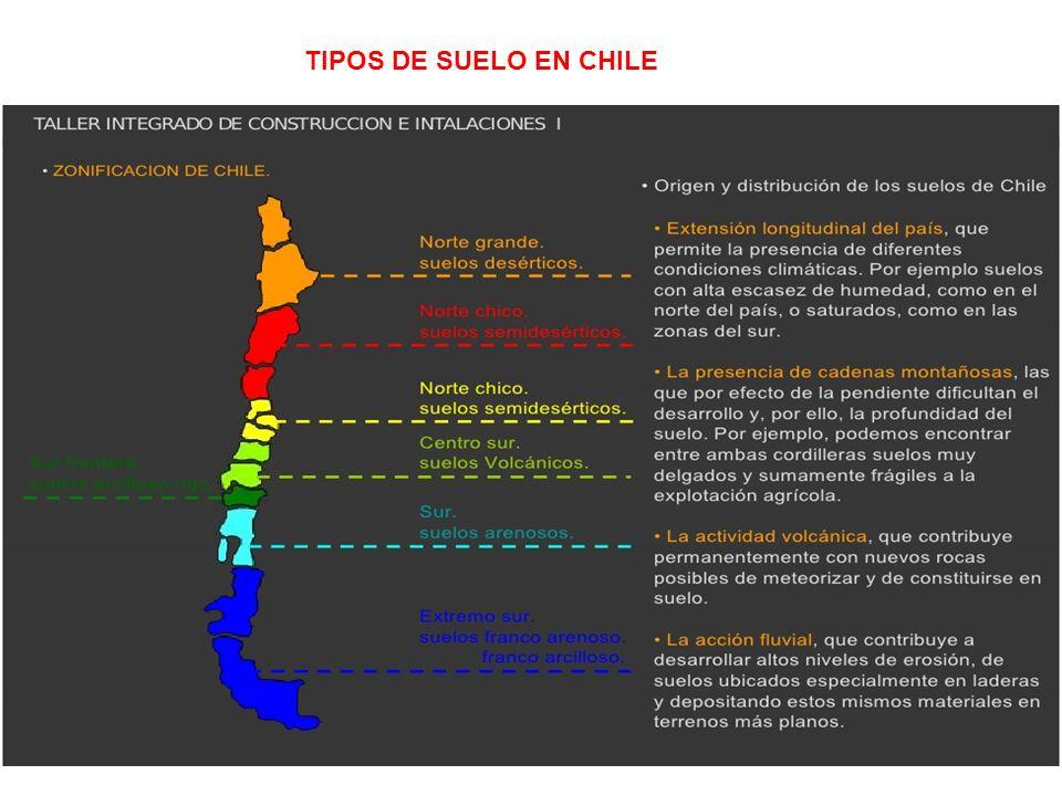 TIPOS DE SUELO EN CHILE