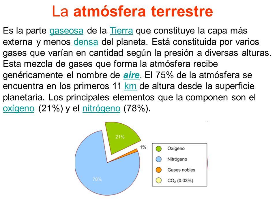 La hidrosfera El 97% del agua se encuentra en mares y océanos y tan solo el 3% es agua continental.
