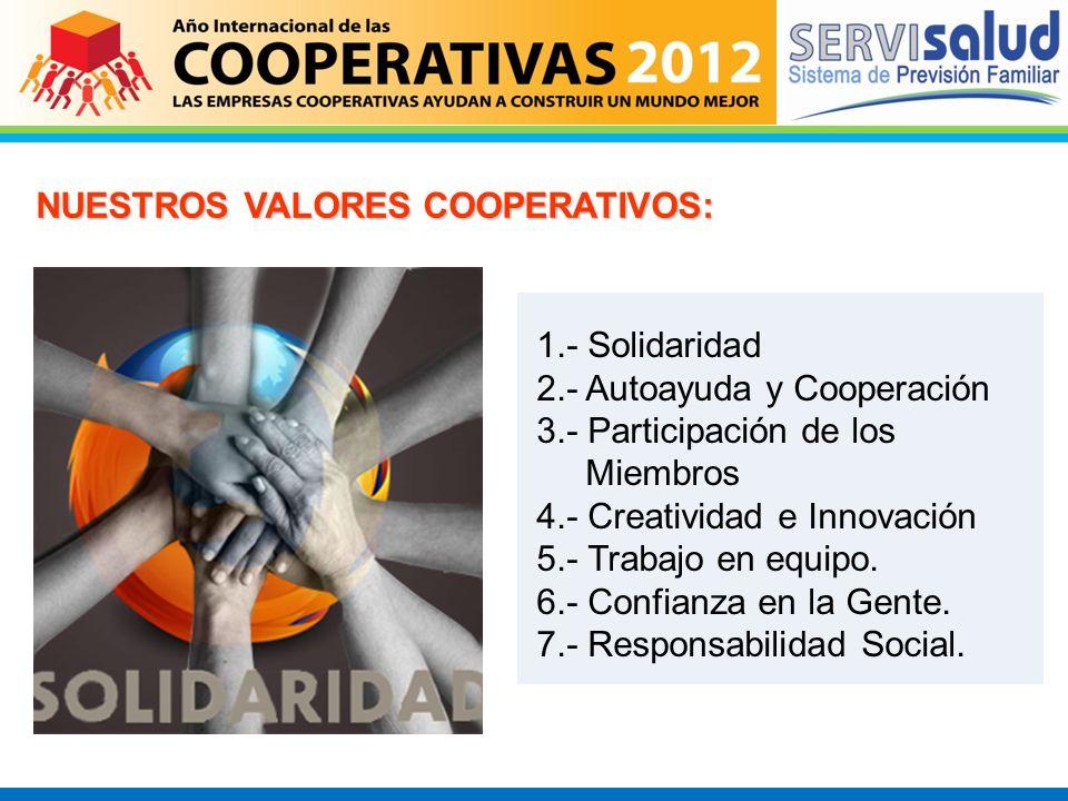 NUESTROS VALORES COOPERATIVOS: 1.- Solidaridad 2.- Autoayuda y Cooperación 3.- Participación de los Miembros 4.- Creatividad e Innovación 5.- Trabajo