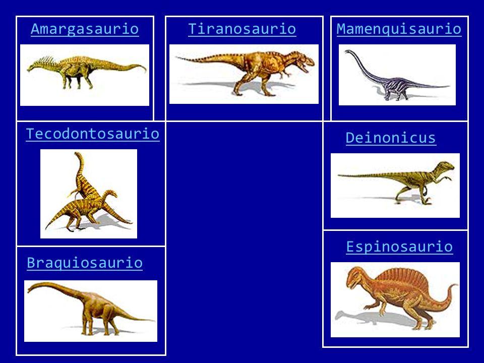 Estegosaurio Su nombre significa Reptil Armado en el Lomo.