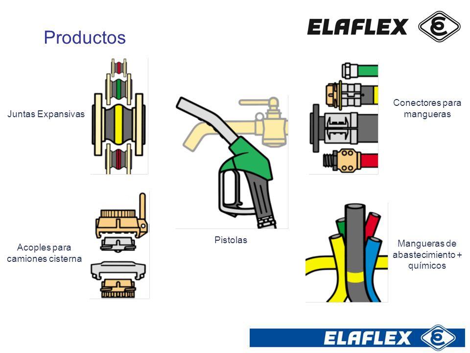 Productos Acoples para camiones cisterna Juntas Expansivas Pistolas Mangueras de abastecimiento + químicos Conectores para mangueras