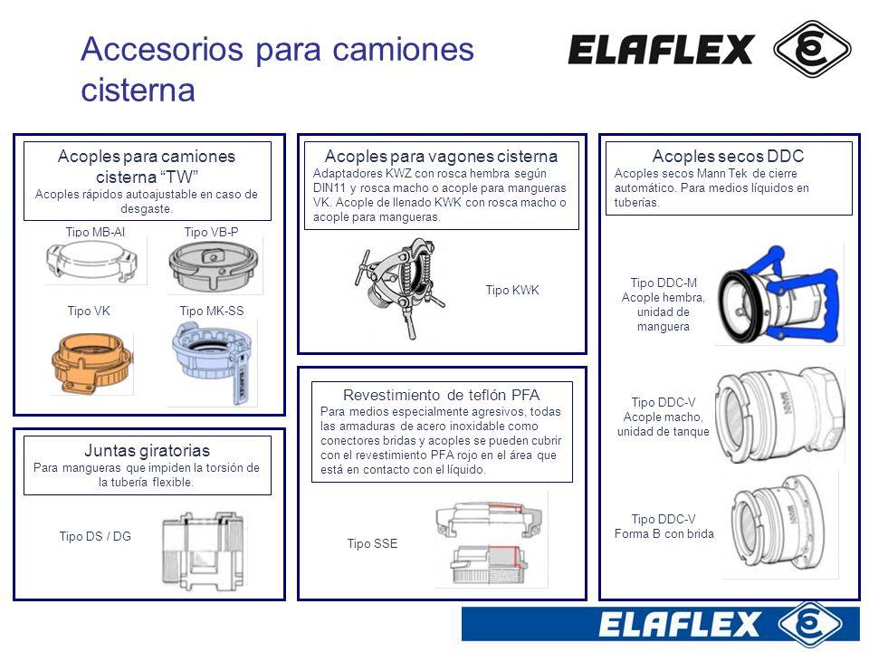 Accesorios para camiones cisterna Acoples secos DDC Acoples secos Mann Tek de cierre automático. Para medios líquidos en tuberías. Acoples para vagone