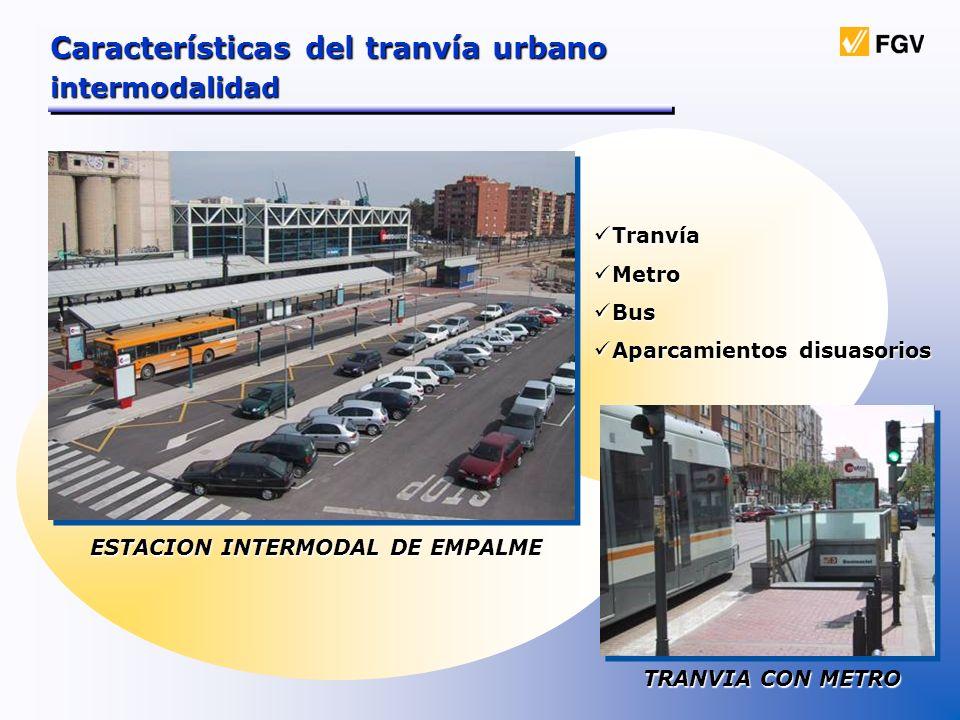 Características del tranvía urbano intermodalidad ESTACION INTERMODAL DE EMPALME TRANVIA CON METRO Tranvía Tranvía Metro Metro Bus Bus Aparcamientos d