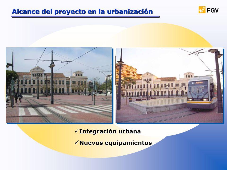 Integración urbana Integración urbana Nuevos equipamientos Nuevos equipamientos Alcance del proyecto en la urbanización