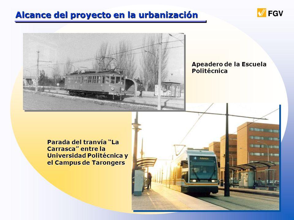 Apeadero de la Escuela Politécnica Parada del tranvía La Carrasca entre la Universidad Politécnica y el Campus de Tarongers Alcance del proyecto en la