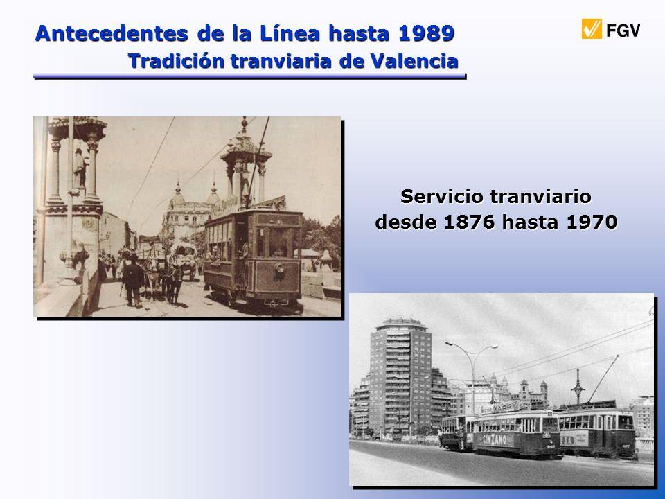 Antecedentes de la Línea hasta 1989 Plano de la red