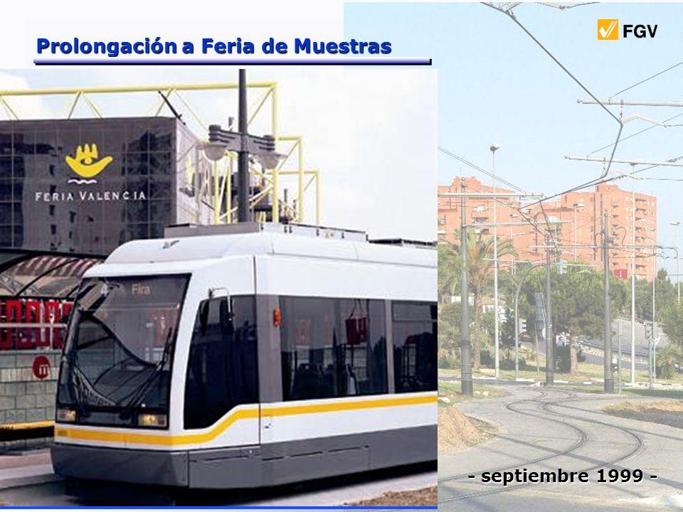 Prolongación a Feria de Muestras - septiembre 1999 - - septiembre 1999 -