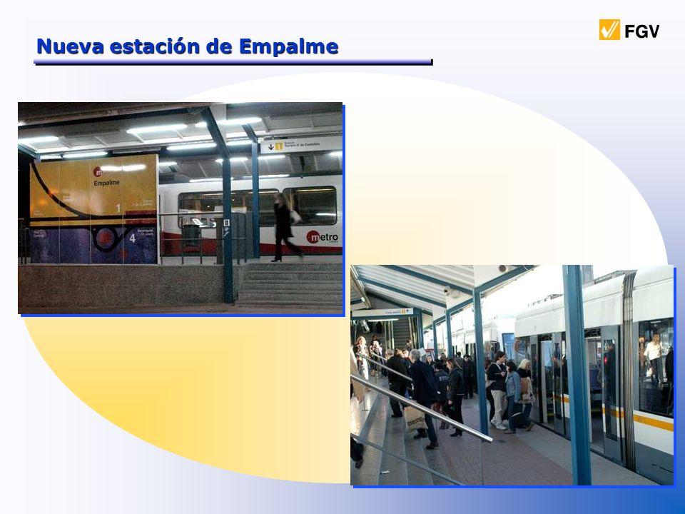 Nueva estación de Empalme