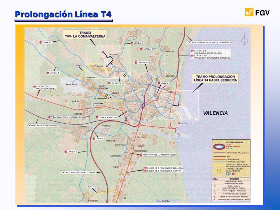 Prolongación Línea T4