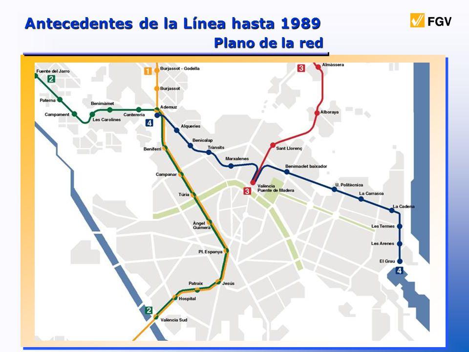 Antecedentes de la Línea hasta 1989 Problemas de un ferrocarril urbano Permeabilidad restringida Permeabilidad restringida Efecto barrera Efecto barrera Siniestralidad Siniestralidad Problemas de tráfico Problemas de tráfico