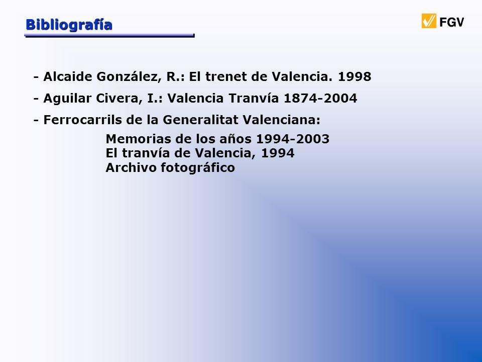 Bibliografía - Alcaide González, R.: El trenet de Valencia. 1998 - Aguilar Civera, I.: Valencia Tranvía 1874-2004 - Ferrocarrils de la Generalitat Val