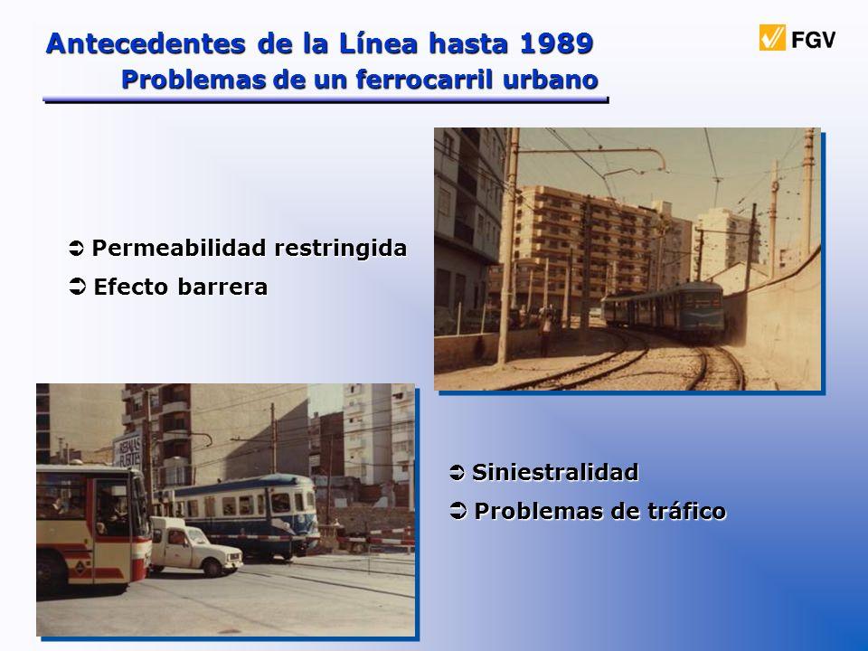 Antecedentes de la Línea hasta 1989 Problemas de un ferrocarril urbano Pasos a nivel Pasos a nivel Inadaptación de la oferta Inadaptación de la oferta ferroviaria a la demanda real ferroviaria a la demanda real