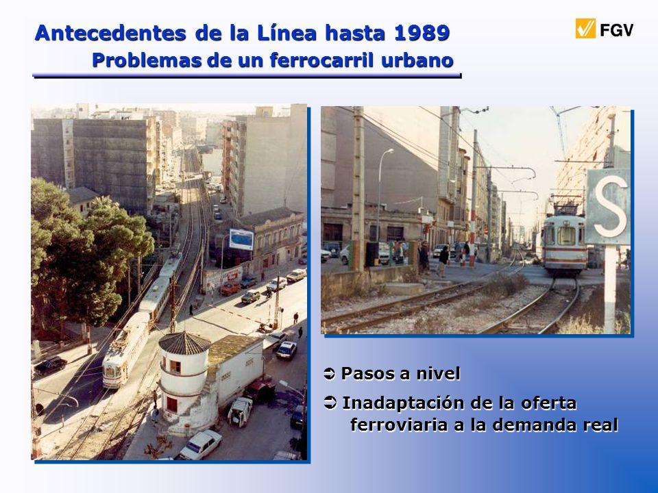 Antecedentes de la Línea hasta 1989 Problemas de un ferrocarril urbano Pasos a nivel Pasos a nivel Inadaptación de la oferta Inadaptación de la oferta