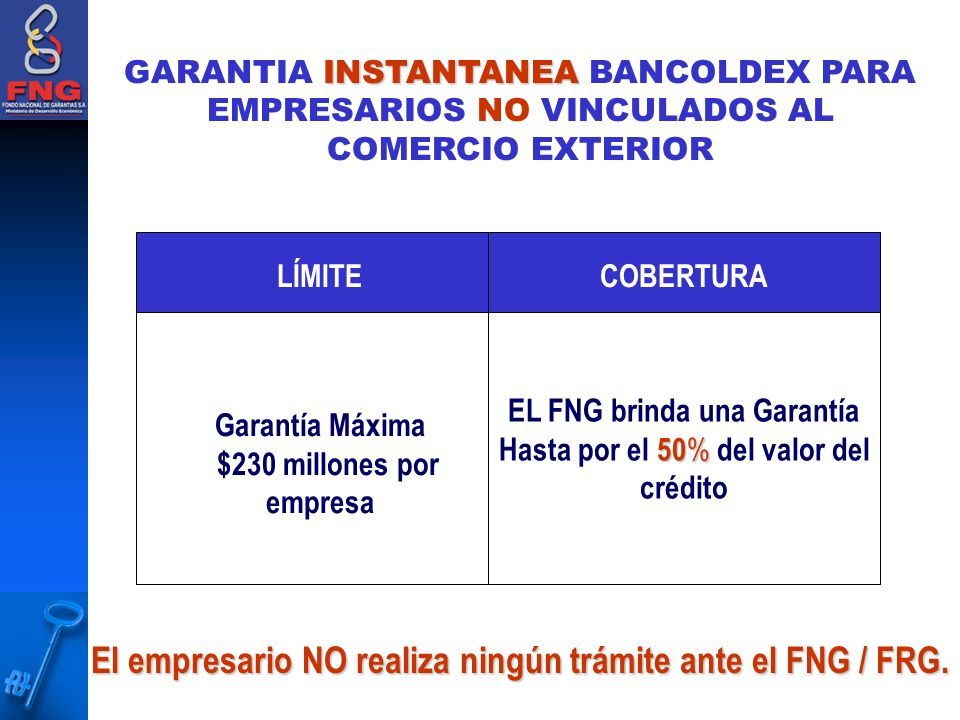 LÍMITECOBERTURA Garantía Máxima $230 millones por empresa 50 % EL FNG brinda una Garantía Hasta por el 50 % del valor del crédito El empresario NO realiza ningún trámite ante el FNG / FRG.